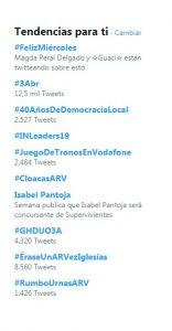 varios ejemplos posibles de Trending topic