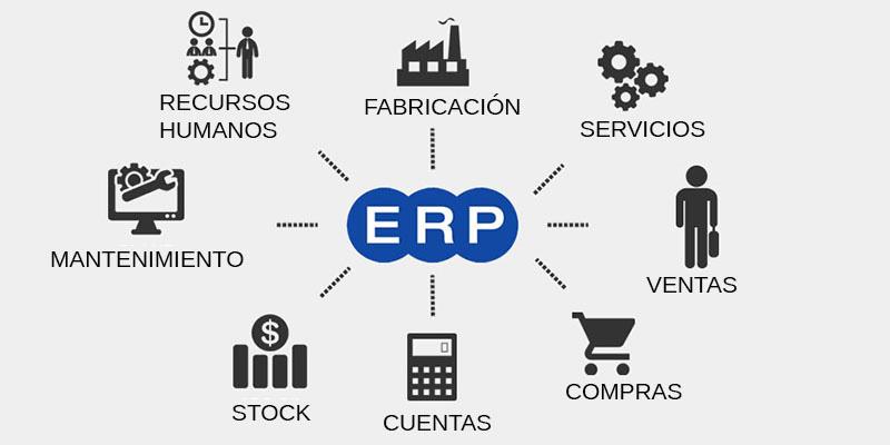 gestión de empresas con eactivo