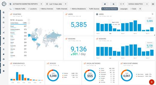 Google Analytics tutoial